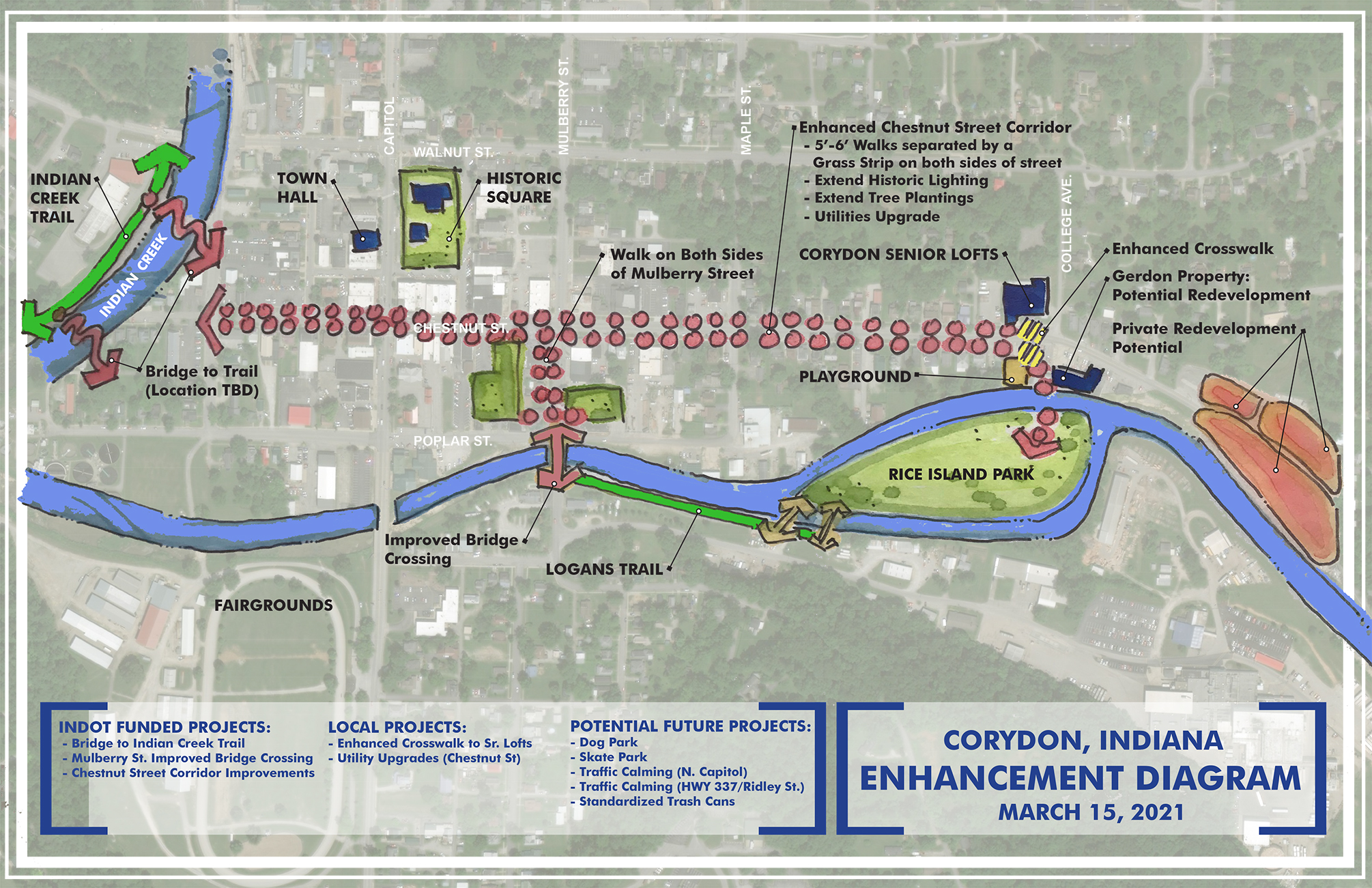 Town proceeds with plans for Urban Trail